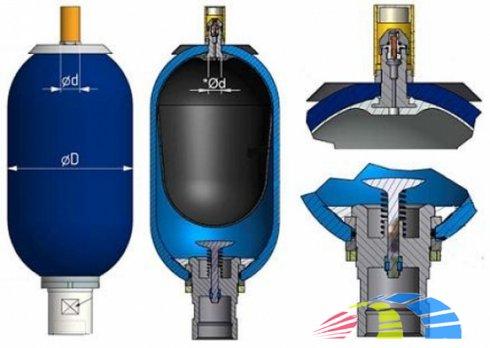 Для чего нужен гидравлический насос и как его выбрать?