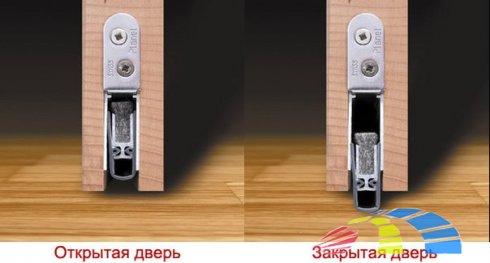 Автоматические пороги для дверей