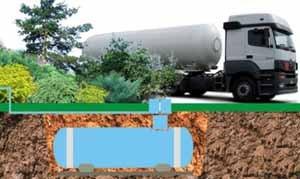 Доставка газа для газгольдера на дачу